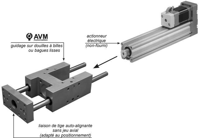 Guidage pour actionneur à tige Type 32-32R - Guidage pour actionneurs électriques