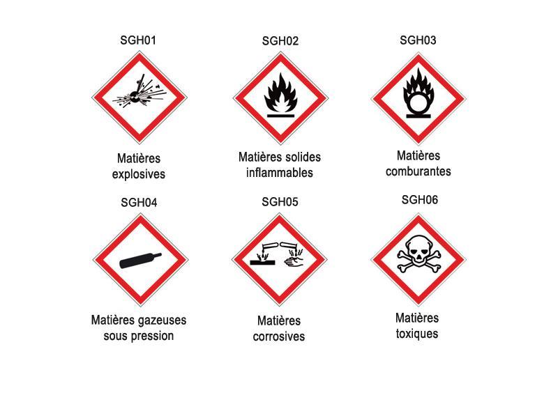 Étiquettes pictogrammes de danger SGH