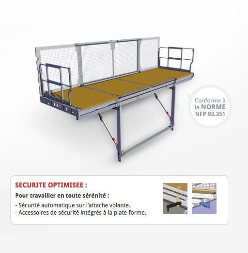 Plate-forme PTE-C - Produits SECURITE