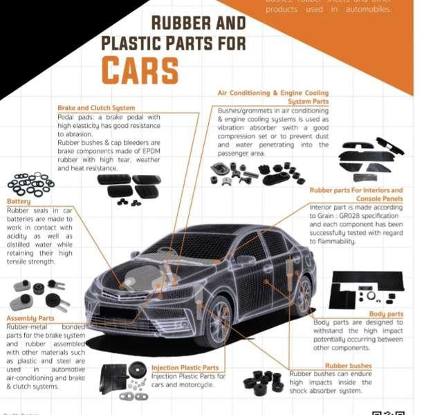 Rubber part for automobiles
