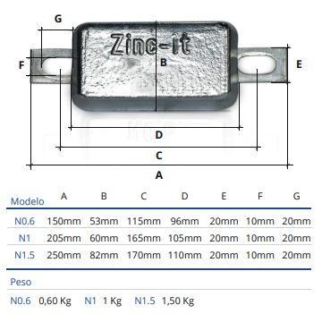 Ânodo de zinco para protecção catódica - Ânodos de casco N 0.6