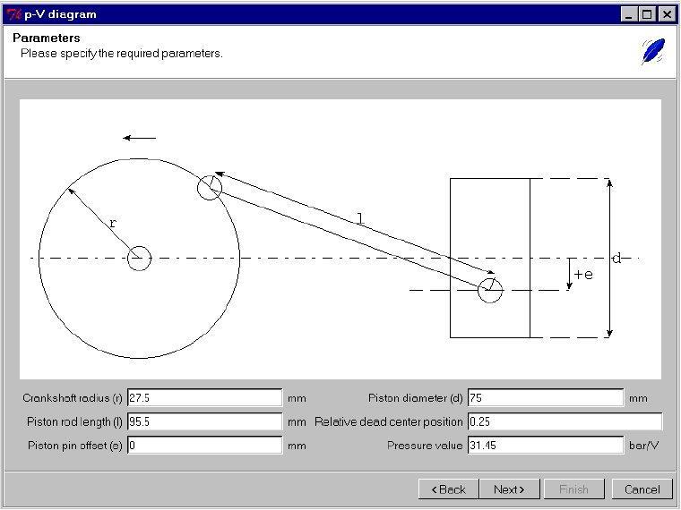 Diagrama p-V - Rendimiento térmico y mecánico
