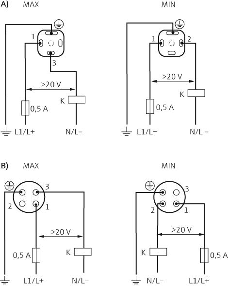 Liquiphant T FTL33 - Détecteurs et capteurs de mesure de niveau