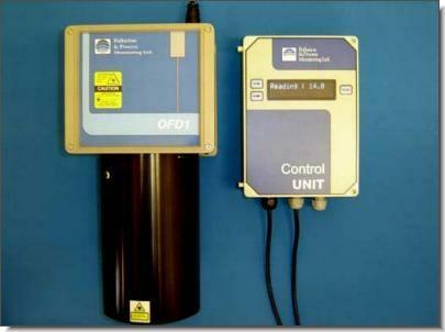 Hydrocarbures - Services - Eaux