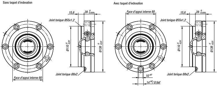 Module de bridage UNI lock - UNI lock