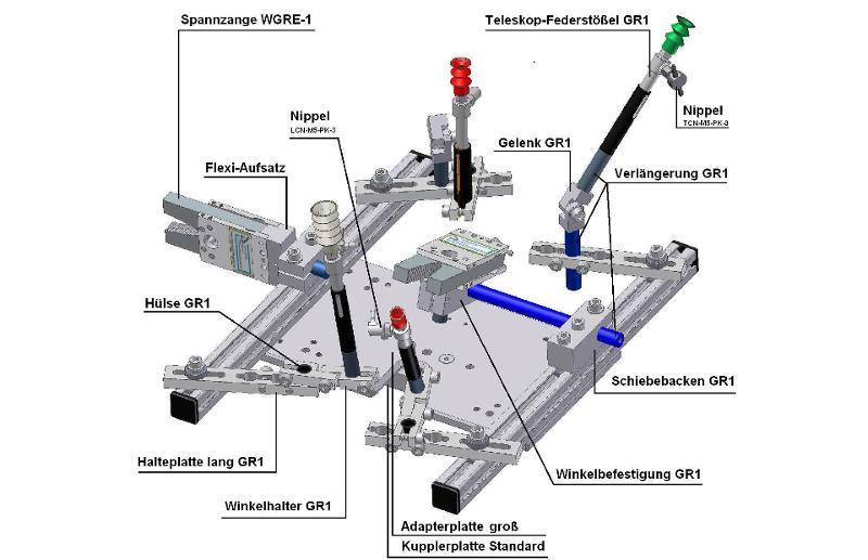 Greifer-Elemente flexibles Baukastensystem - null