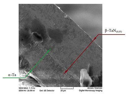 Films> 100 μm  (Nb, TaN, Ta,βTa ) - Films>100 μm (Nb, TaN, Ta,βTa) for research, development
