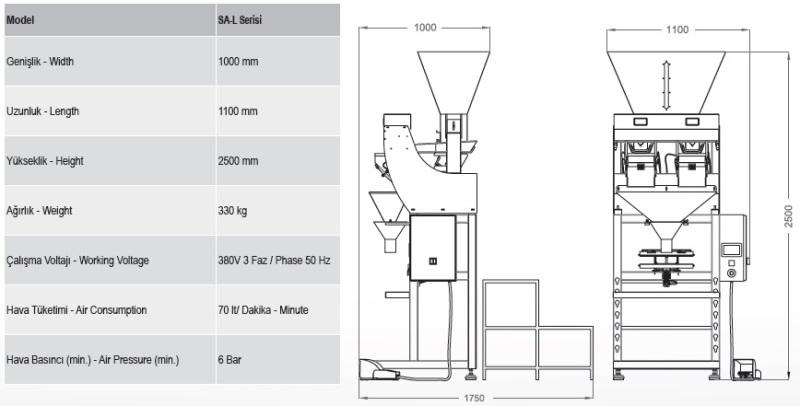 SA-L SERIES Semi Automatic Two Head Linear Weigher -