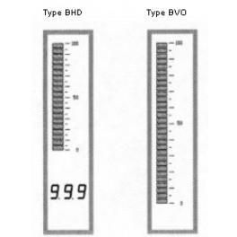 Bargraphe Echelle lumineuse 30 segments - Afficheurs & Calibrateurs