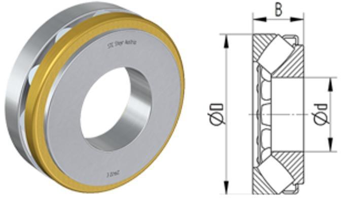 Axial- Pendelrollenlager - null