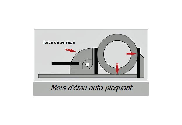 Scie à ruban semi-automatique - WORKLINE 450 DGH