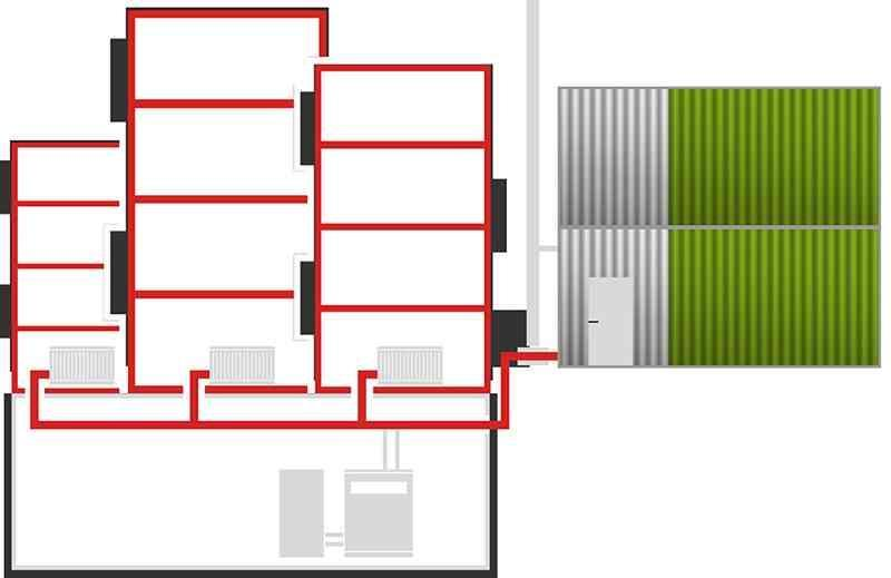 Verkauf green-line - Pellet Heizcontainer MHP300C