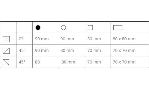 NEW 300 DV – Manuelle Metallkreissäge - Manuelle Gehrungskappsäge für Gehrungen rechts und links bis 45°