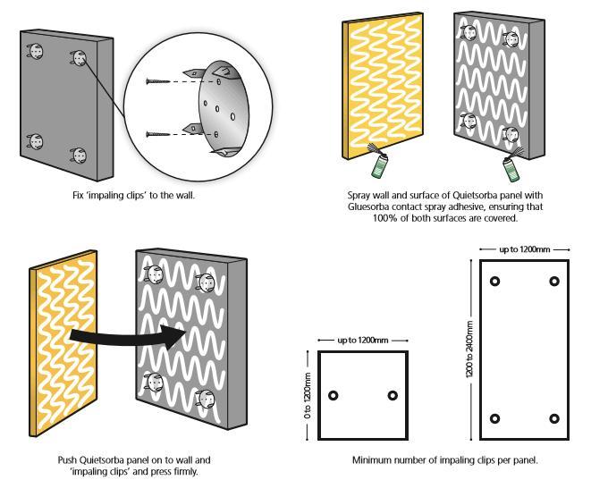 Panneaux acoustiques - Quietsorba