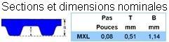 Courroies dentées en neoprène - POWERGRIP® MXL