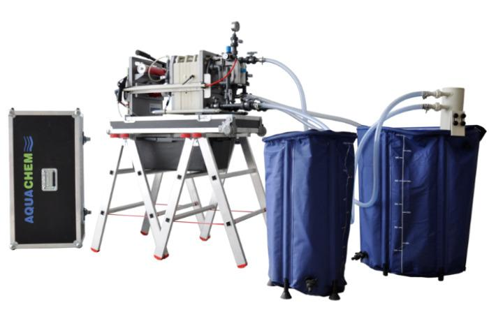 LC-series - Manual chamber and membrane filter presses