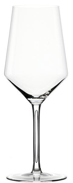 Drinking Glass Ranges - SOLUTION Power