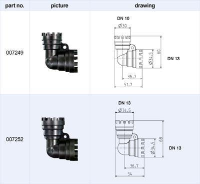 Modular Fitting System for Valves - 11.000.