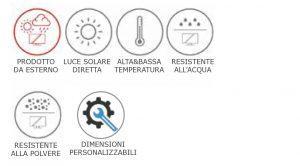 SOLARIS – Maxi schermi LED per ambienti estremi - null