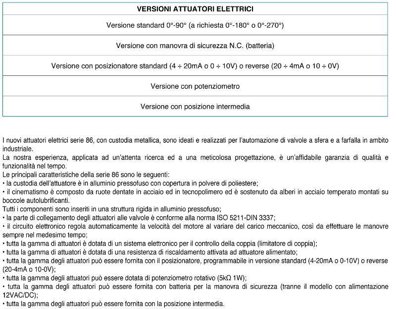 ATTUATORE ELETTRICO SERIE 86 - ATTUATORE ELETTRICO SERIE 86