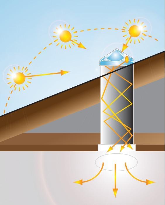 Tubo Solar - Sun Tunnel - Tragaluz - Light Tunnel - Tubo Solar - Sun Tunnel - Tragaluz - Light Tunnel