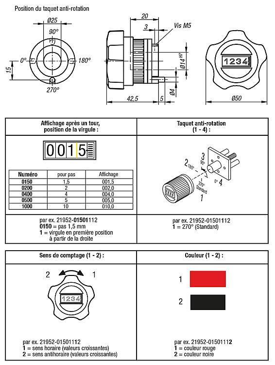 Sélecteur avec indicateur de position affichage numérique - Règles, indicateurs de position, nivelles