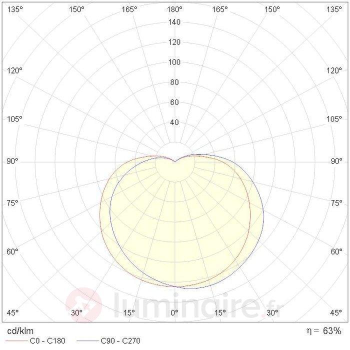Applique d'extérieur classique EKO+21 - Toutes les appliques d'extérieur