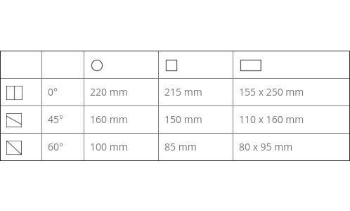 SPECIAL 285 M/S – Metallbandsäge - SPECIAL 285 M/S – Halbautomatische Metallbandsäge