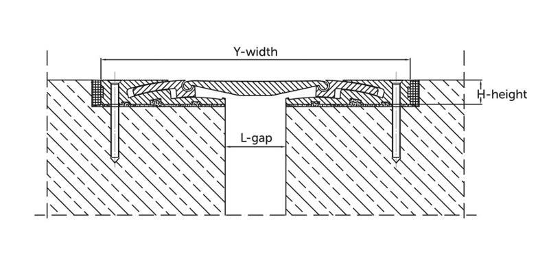 HDS - Repair joints