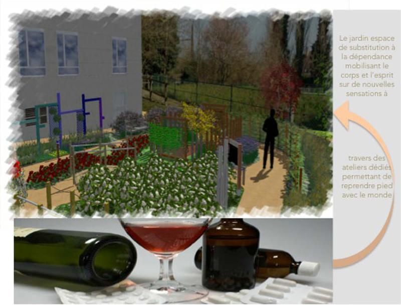 Jardin & addictologie - Service