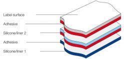 Labels - Duplex paper adhesive labels