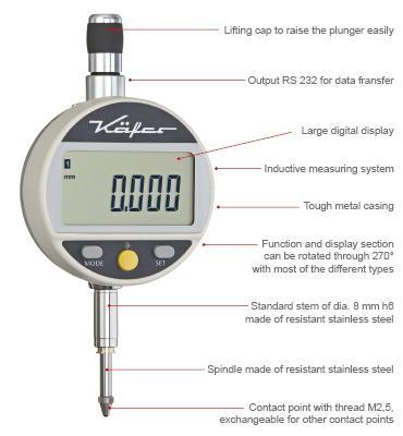 Precision Dial Gauges | digital | metric / inch - null
