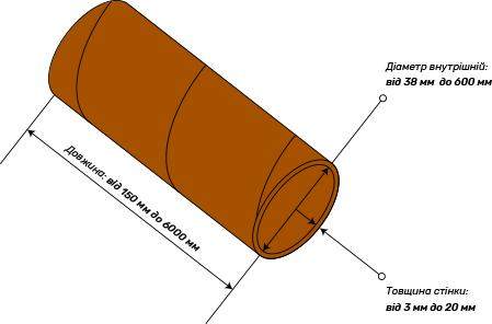 Paper Tube - paper cores, cardboard tubes, cardboard tubes