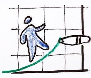 Kompetenzentwicklung