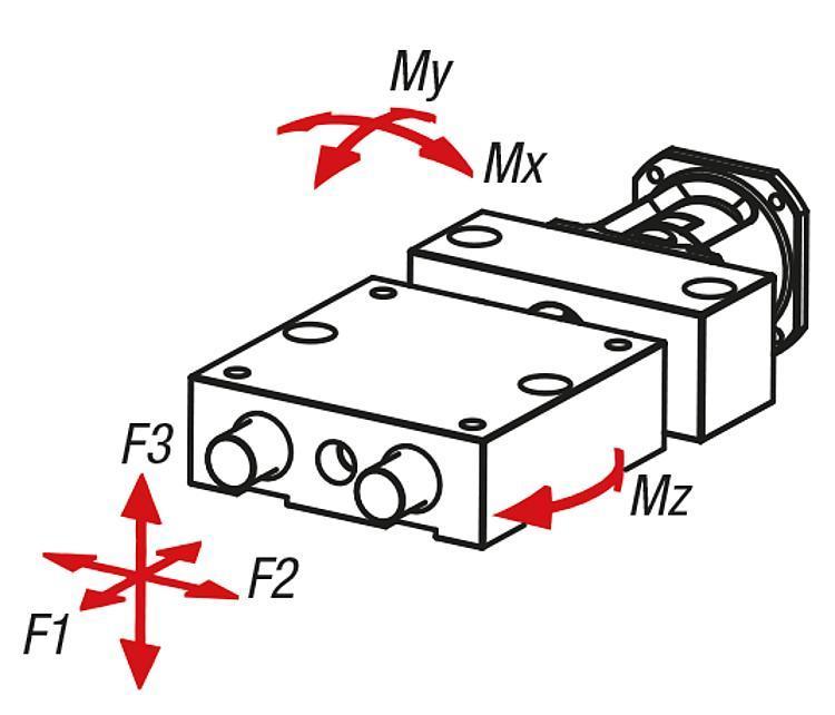 Table de positionnement courte à motorisation coaxiale... - Système de table de positionnement motorisée