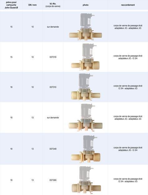 Système Modulaire pour Electrovannes DN 10/13 - 11.000.