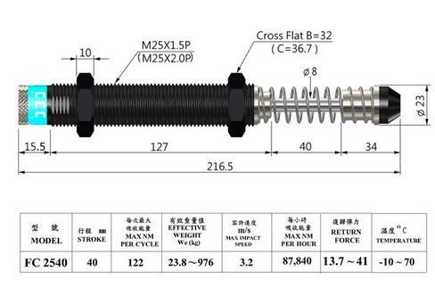 FC 2540 - Adjustable shock absorber