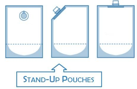 Liquid Packaging Materials | Stand Up Pouches | Gusset Bags - Liquid Storage Bags & IBC Liners