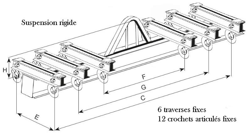 Palonniers standards - Palonnier type VS