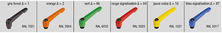 Manette indexable avec insert fileté et poignée en plastique - Leviers de blocage, manettes indexables