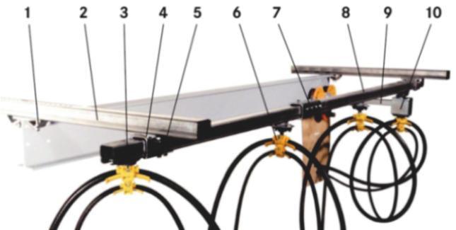 Kabelwagen flach - Kabelwagen System für Rund- und Flachleitungen