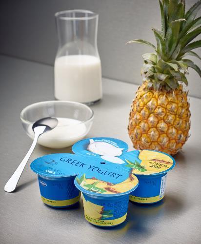 Produits laitiers - MARCHÉS