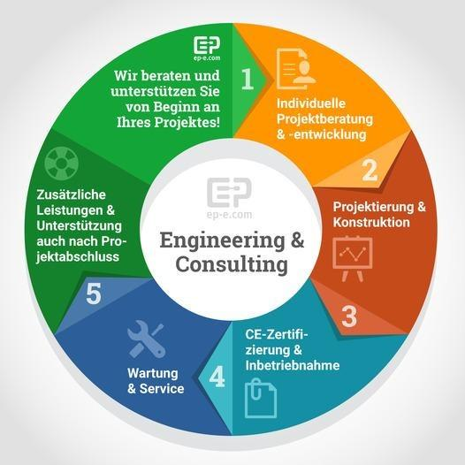 Engineering & Consulting -
