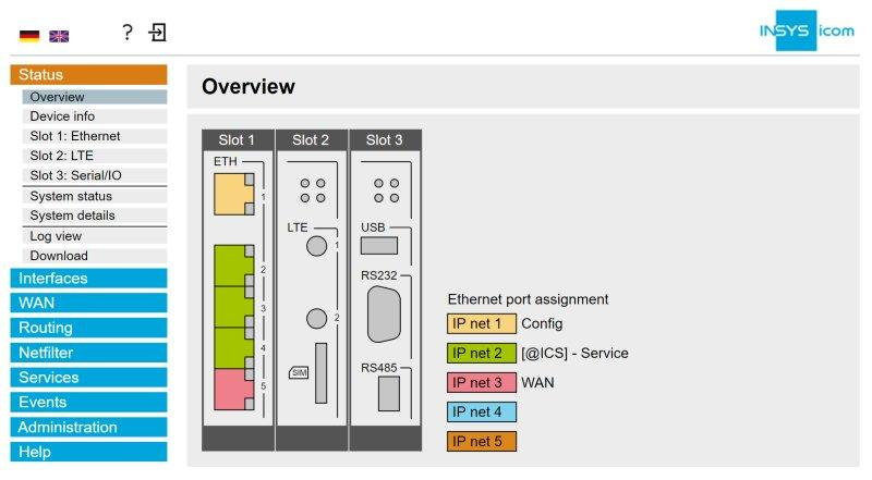 MRX3 DSL-A: VDSL/ADSL-Router, Firewall, Switch, VLAN, LXC - Anx.A, 1-5 IP-Network, VPN, Full NAT, DHCP, DNS, 2×IN, Profiles, modular