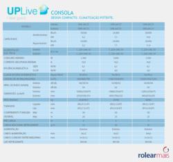 UPLIVE CONSOLA - GAMA COMERCIAL - DESIGN COMPACTO. CLIMATIZAÇÃO POTENTE.