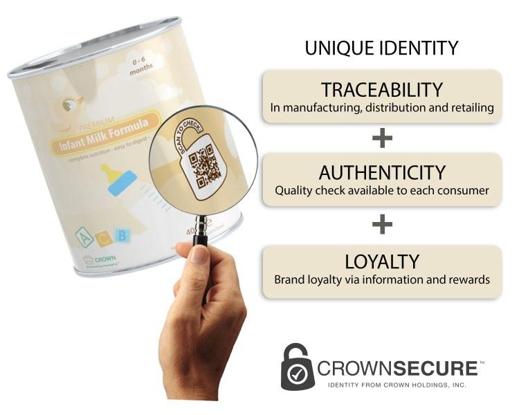 Food Cans - CrownSecure™
