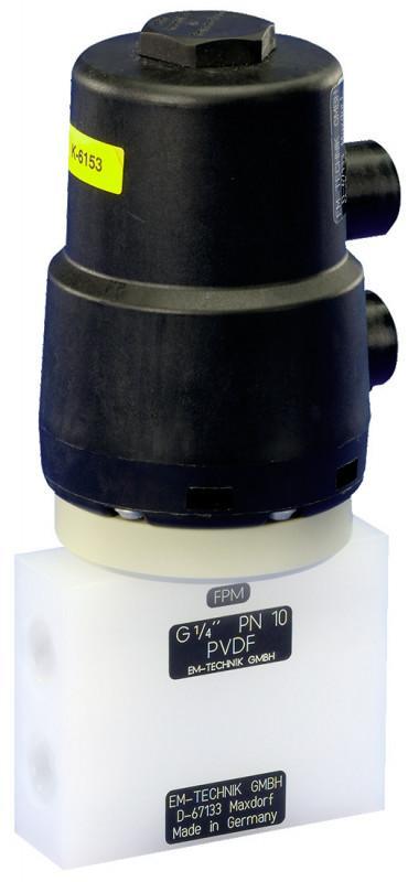 Vanne à boisseau multiport avec actionneur pneumatique 6X - Vanne à boisseau multiport avec actionneur pneumatique