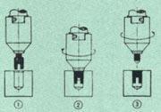 Metodo di inserimento delle bussole autofilettanti - Bussole autofilettanti