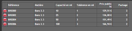 Pycnometre calibre MBL - null