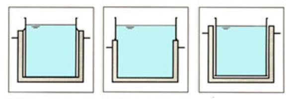 Container Refurbishing - LIPP TANKS